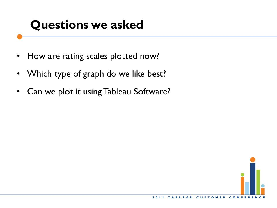 Questions we asked How are rating scales plotted now