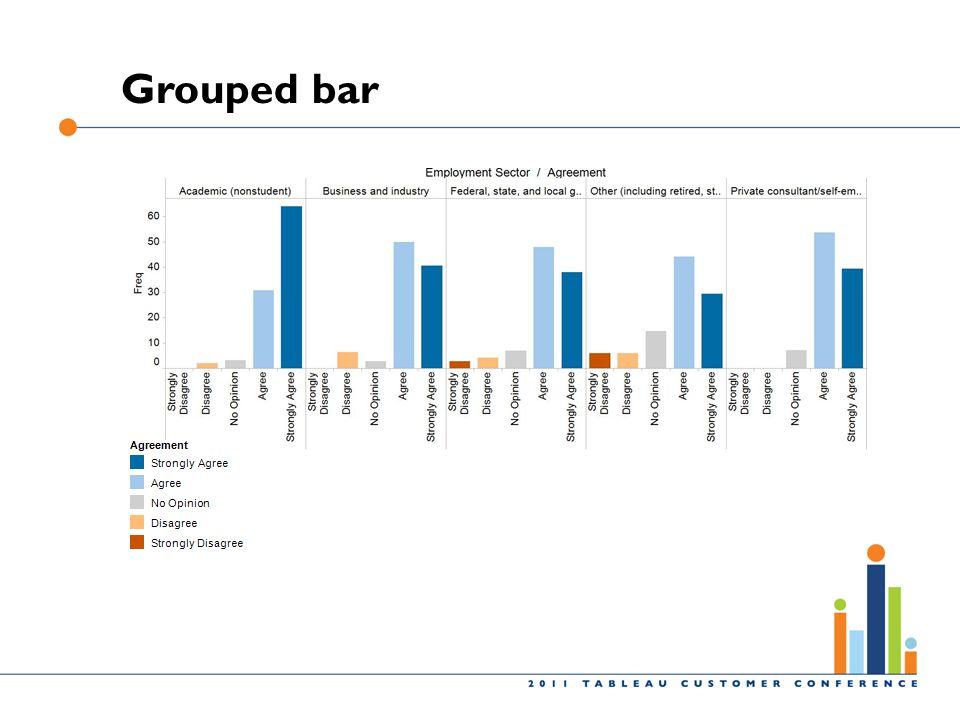 Grouped bar