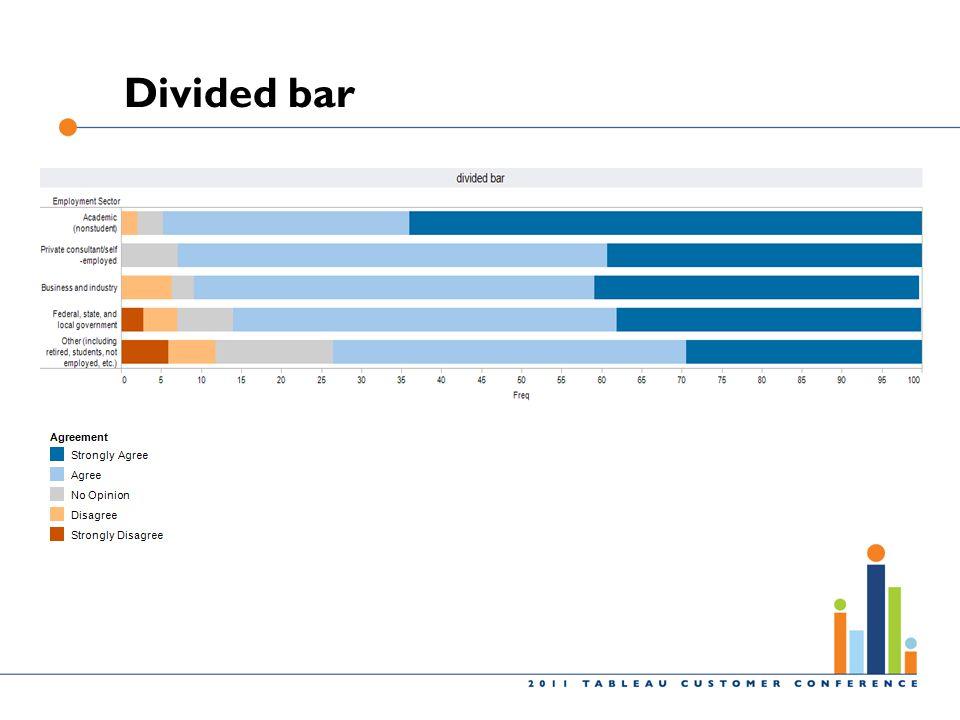 Divided bar