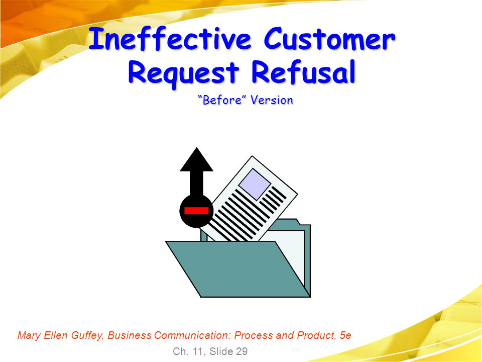 Ineffective Customer Request Refusal Before Version