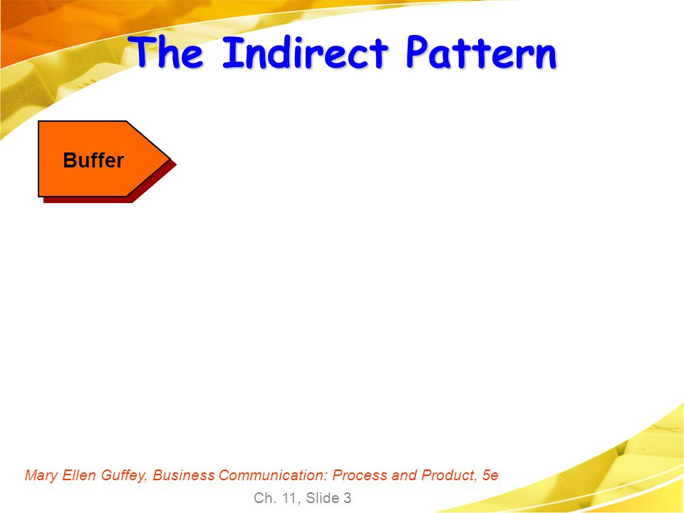The Indirect Pattern Buffer