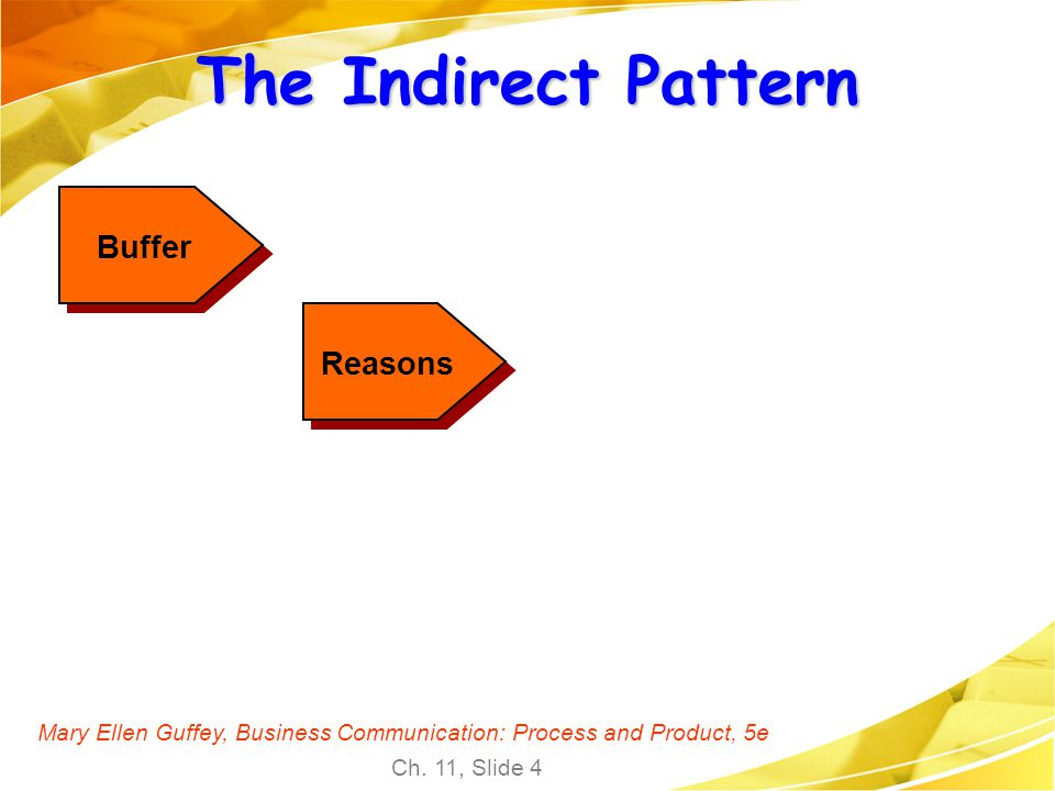 The Indirect Pattern Buffer Reasons