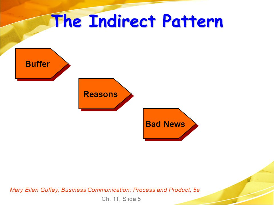 The Indirect Pattern Buffer Reasons Bad News
