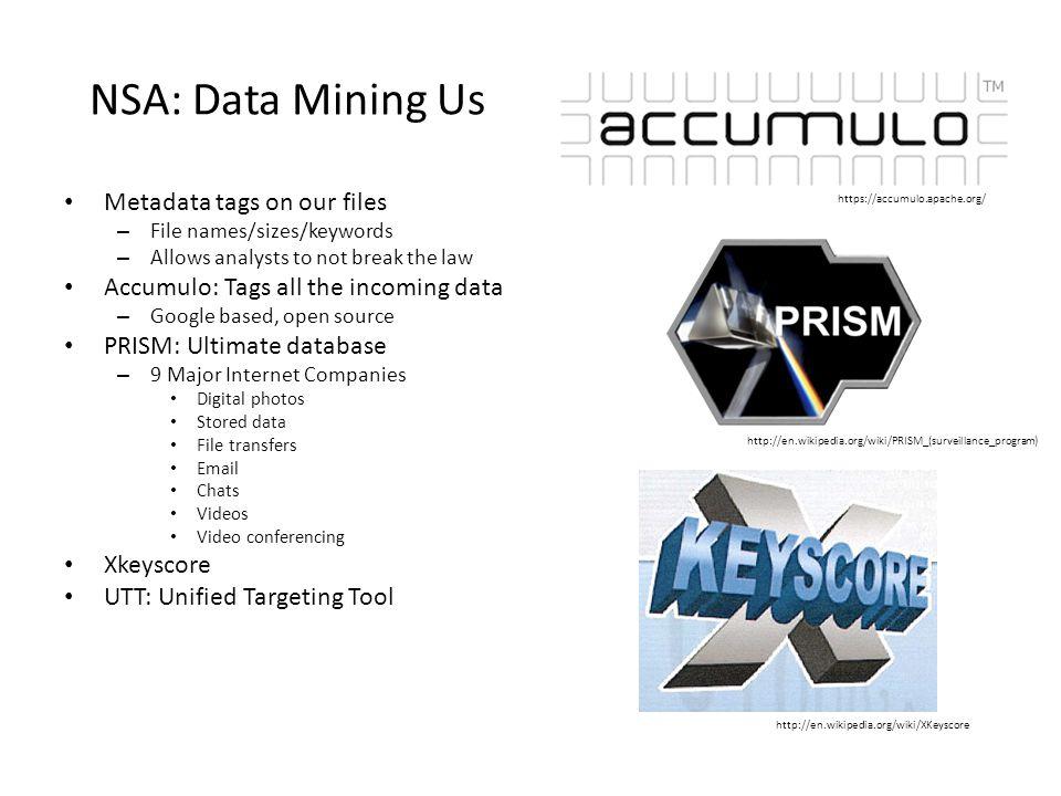 NSA: Data Mining Us Metadata tags on our files