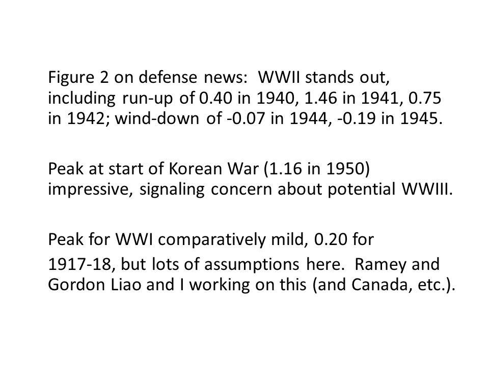 Peak for WWI comparatively mild, 0.20 for