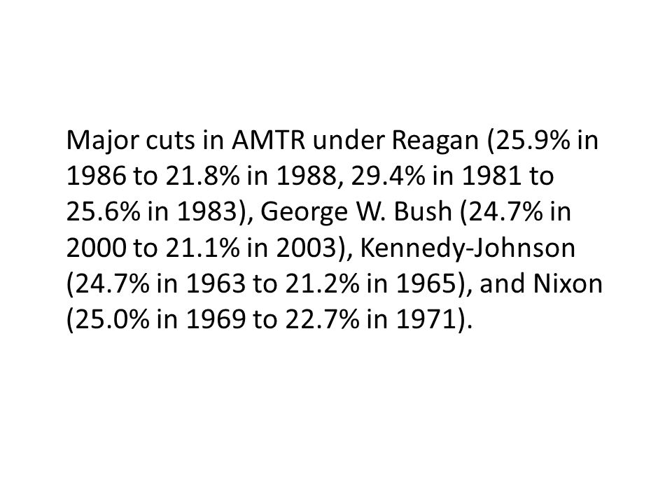 Major cuts in AMTR under Reagan (25. 9% in 1986 to 21. 8% in 1988, 29