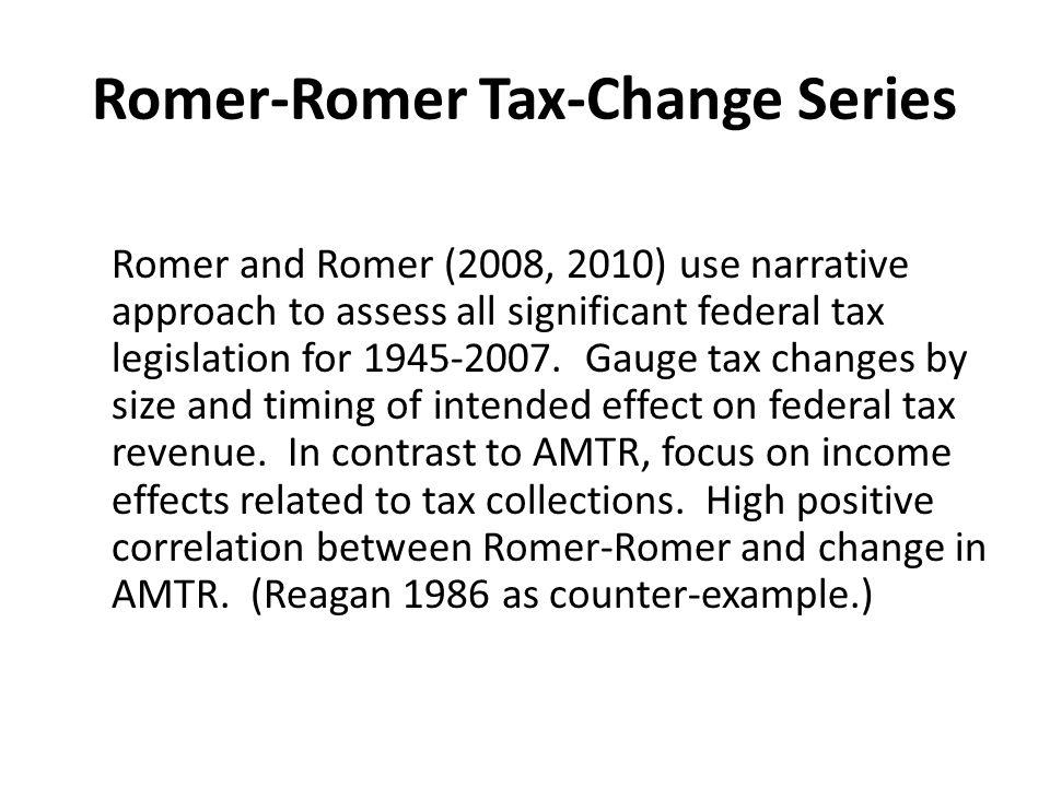 Romer-Romer Tax-Change Series