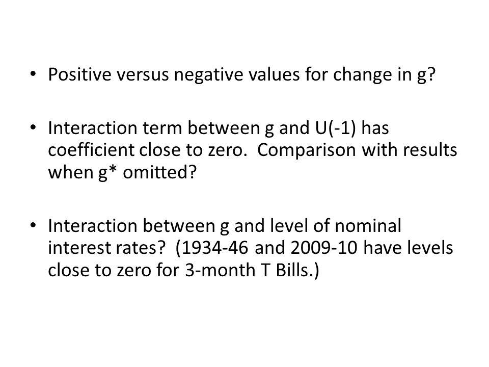 Positive versus negative values for change in g