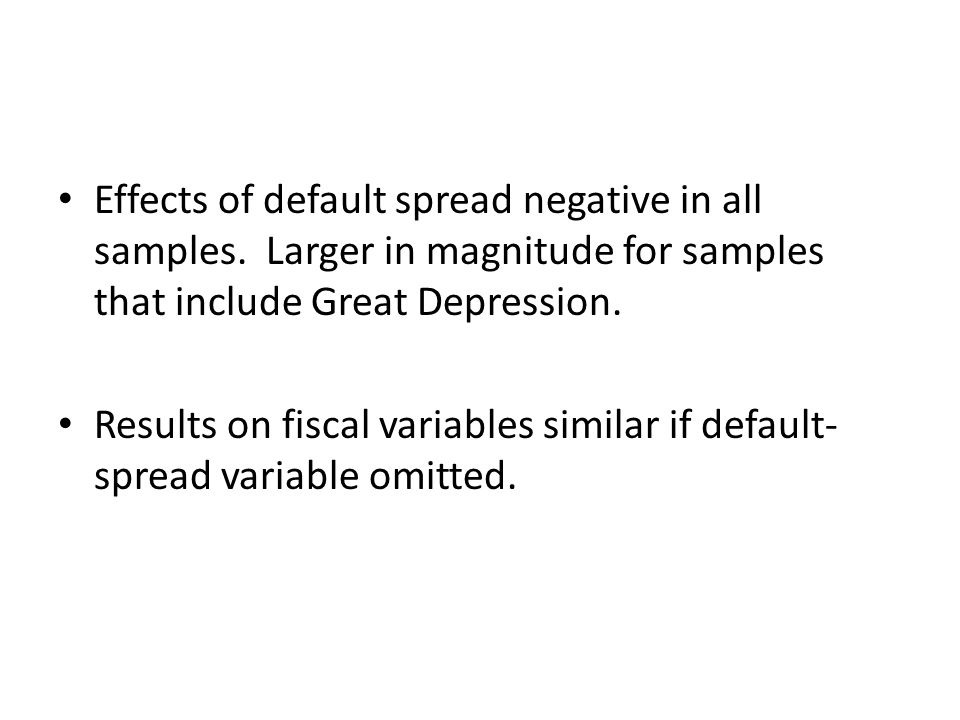 Effects of default spread negative in all samples