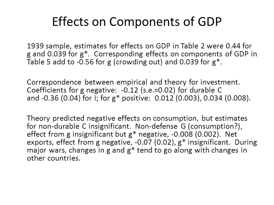 Effects on Components of GDP