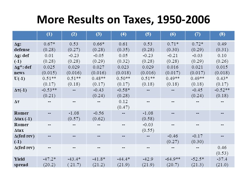 More Results on Taxes, 1950-2006 (1) (2) (3) (4) (5) (6) (7) (8)