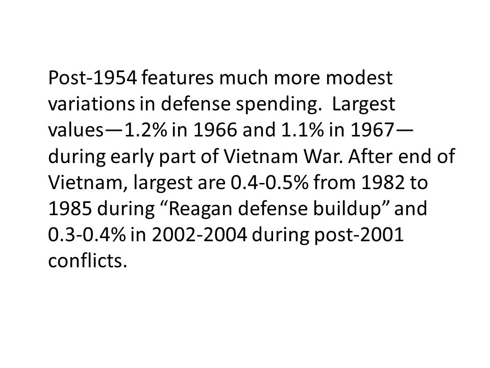 Post-1954 features much more modest variations in defense spending