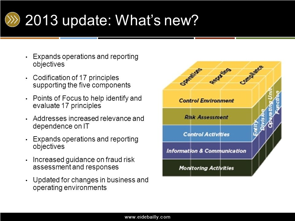 2013 update: What's new Expands operations and reporting objectives