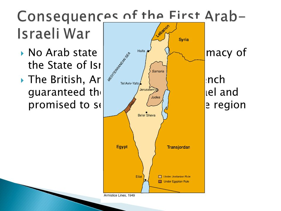 Consequences of the First Arab-Israeli War