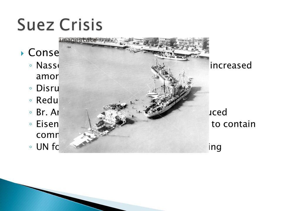 Suez Crisis Consequences