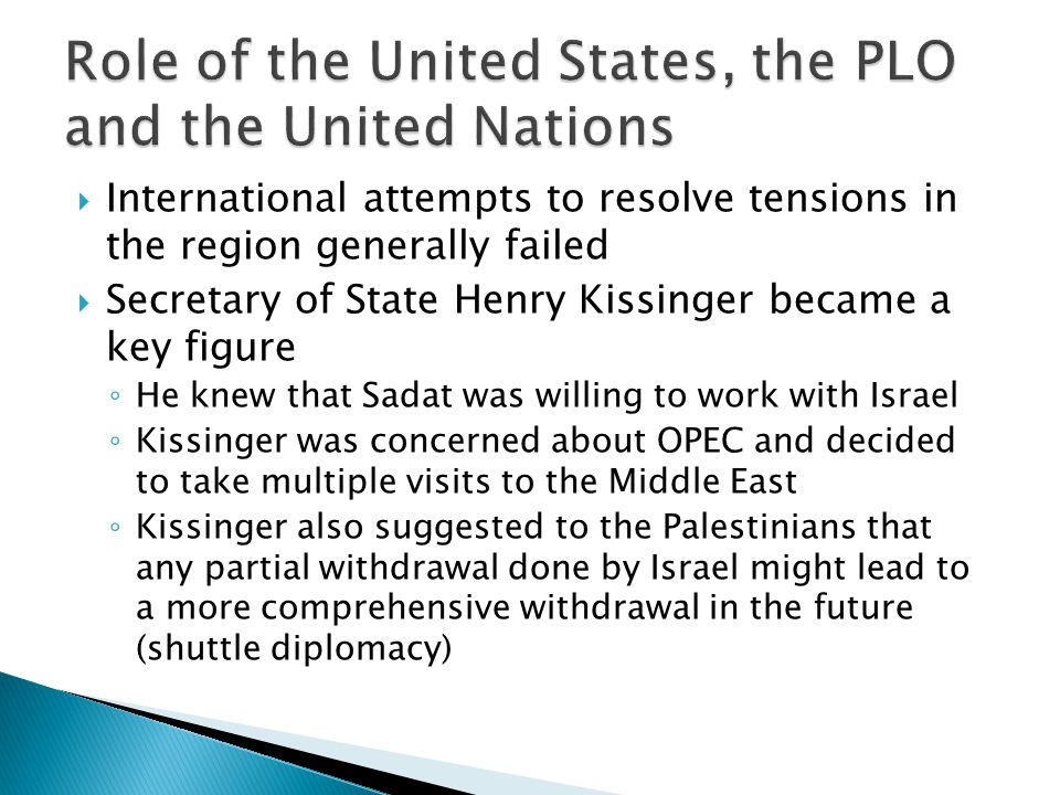 Role of the United States, the PLO and the United Nations