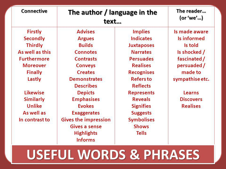 USEFUL WORDS & PHRASES The author / language in the text… Connective