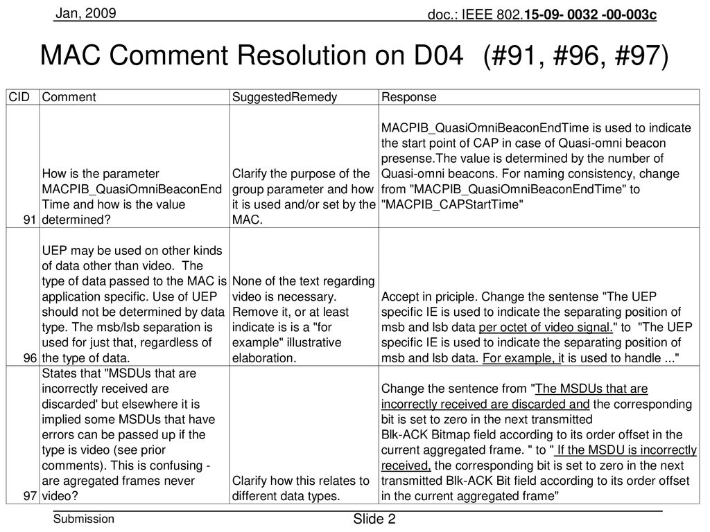 MAC Comment Resolution on D04 (#91, #96, #97)