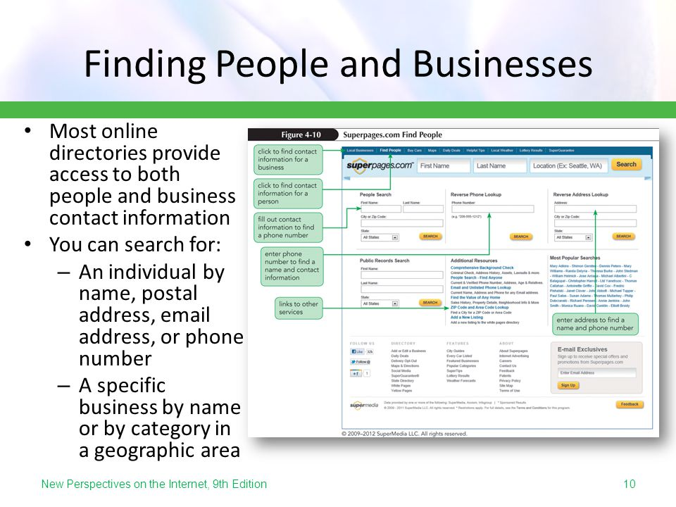 Finding People and Businesses