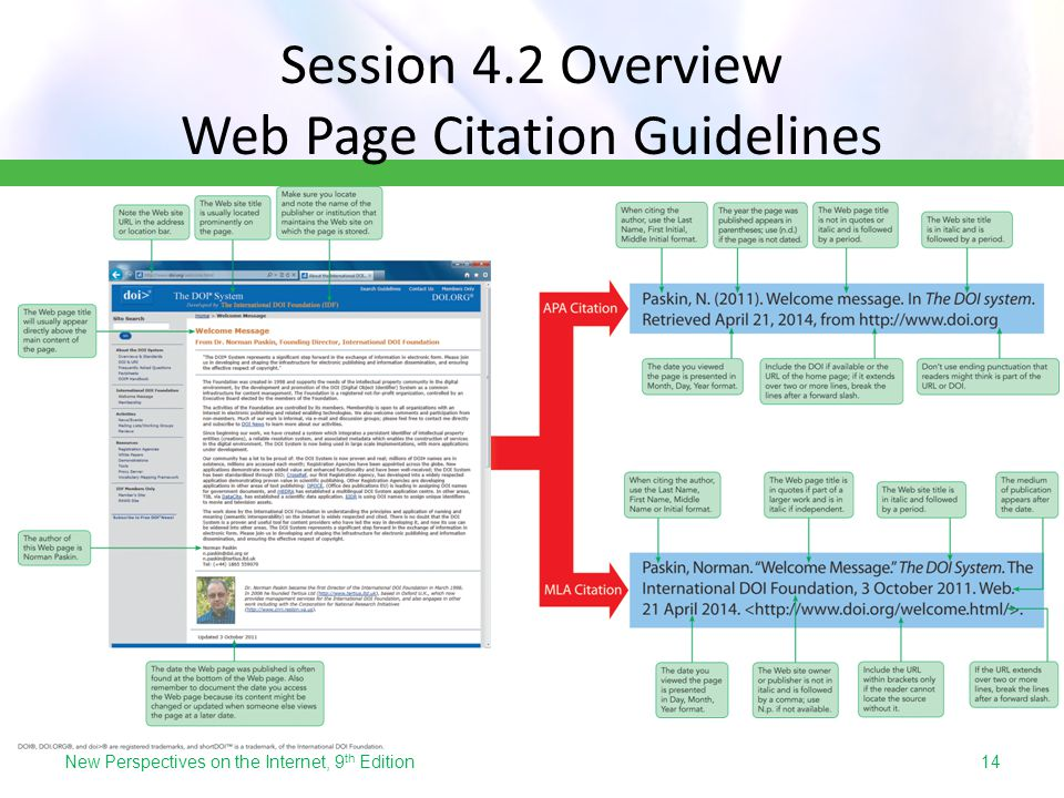 Session 4.2 Overview Web Page Citation Guidelines
