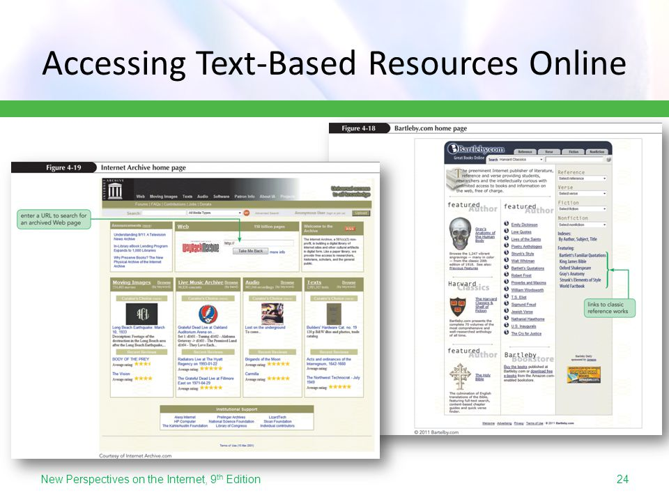 Accessing Text-Based Resources Online