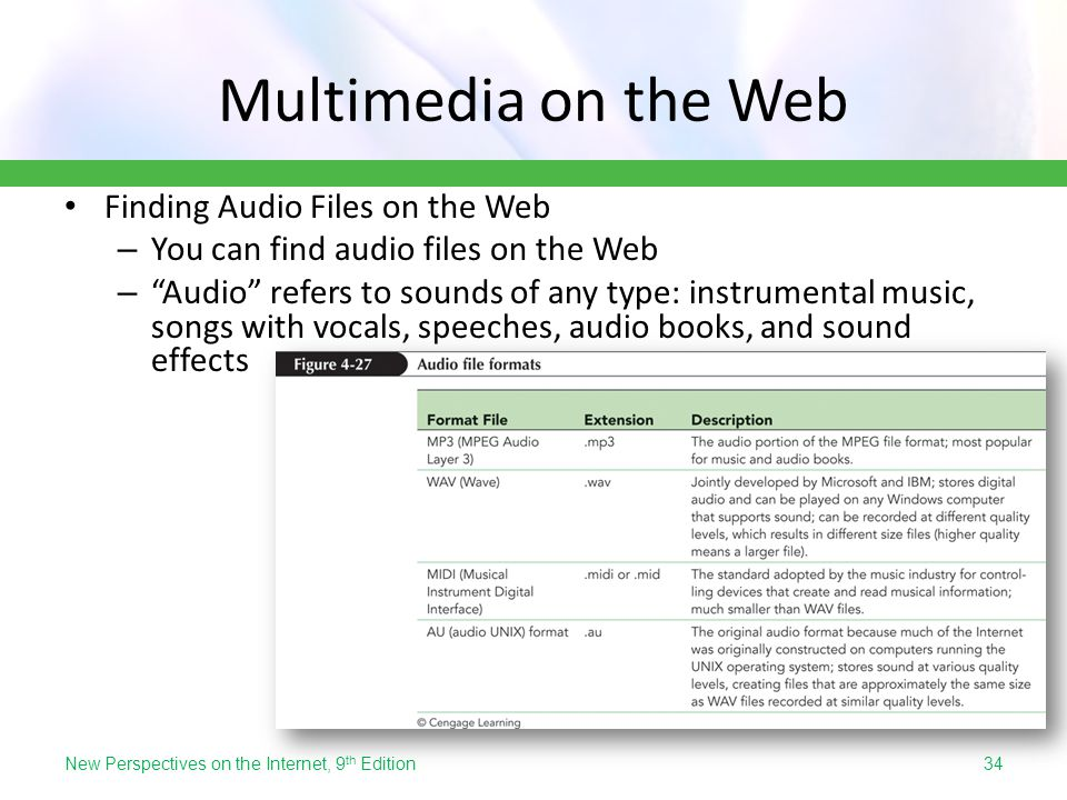 Multimedia on the Web Finding Audio Files on the Web