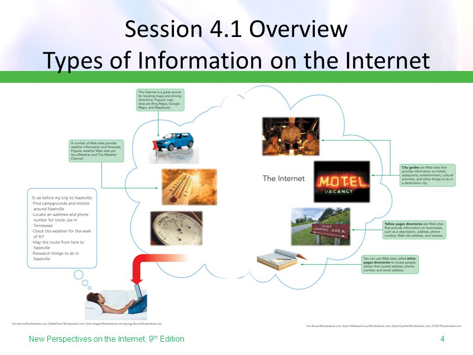 Session 4.1 Overview Types of Information on the Internet