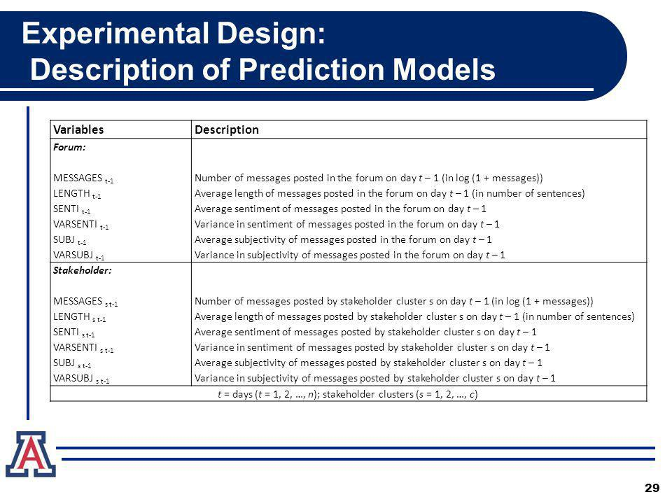 Experimental Design: Description of Prediction Models