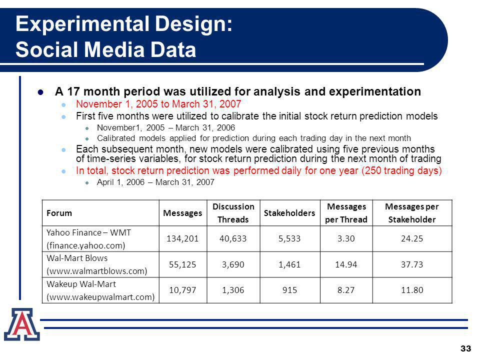 Experimental Design: Social Media Data