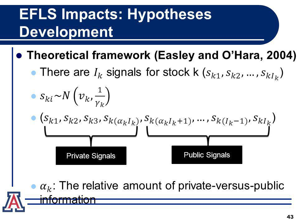 EFLS Impacts: Hypotheses Development