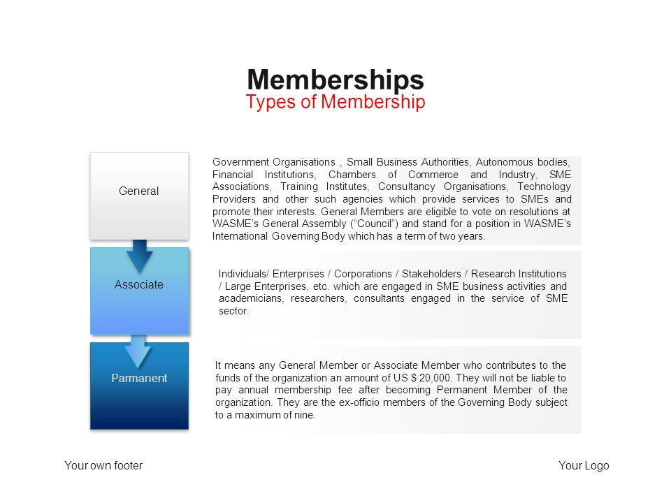 Memberships Types of Membership General Parmanent Associate