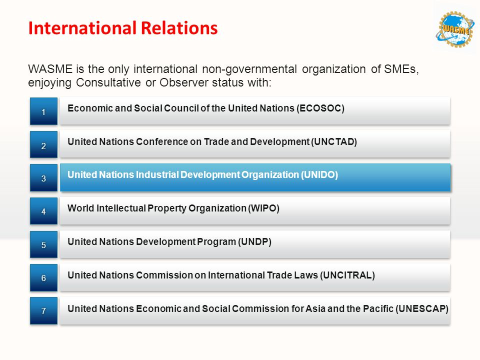 International Relations WASME is the only international non-governmental organization of SMEs, enjoying Consultative or Observer status with: