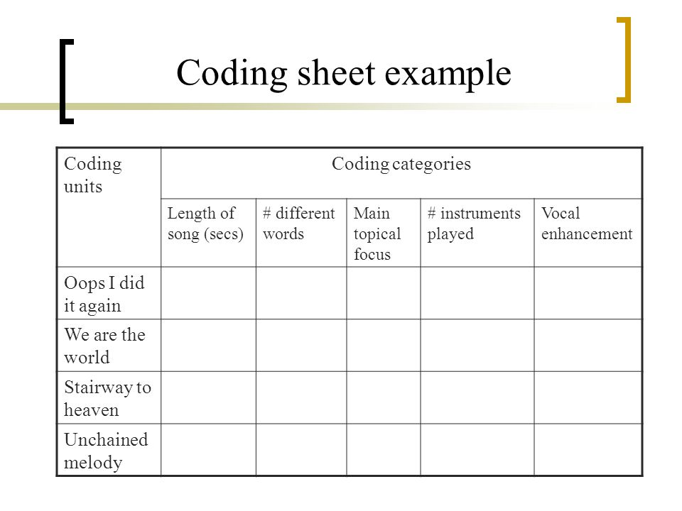 Coding sheet example Coding units Coding categories