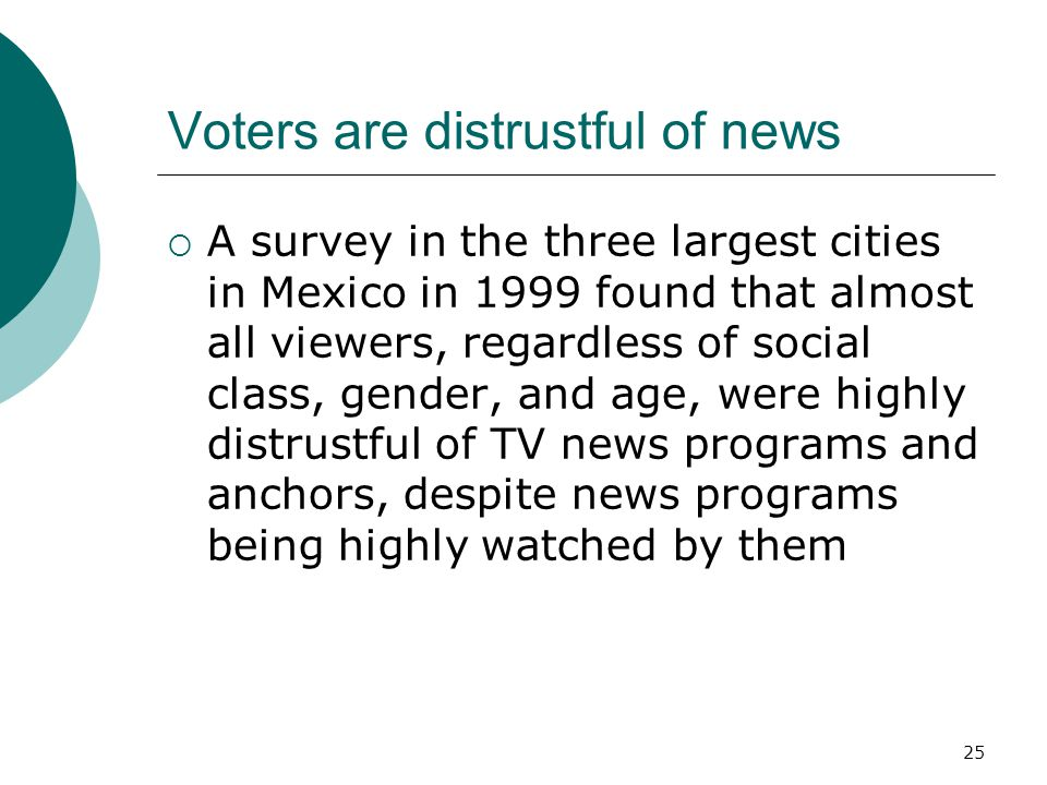 Voters are distrustful of news