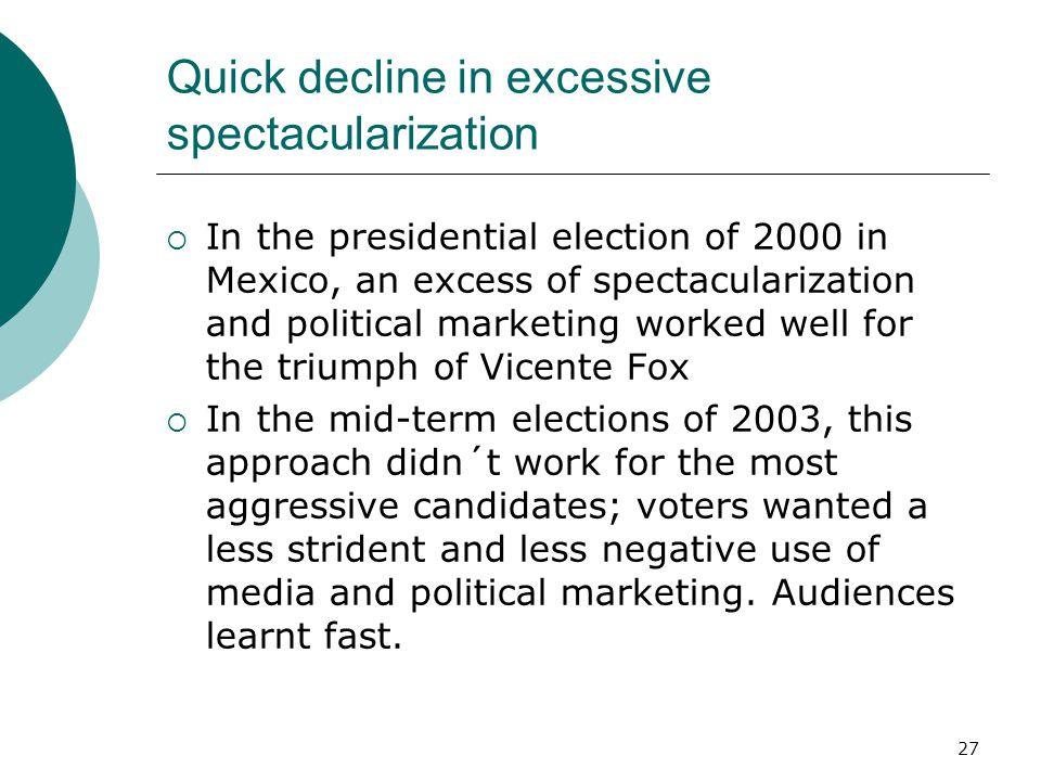 Quick decline in excessive spectacularization