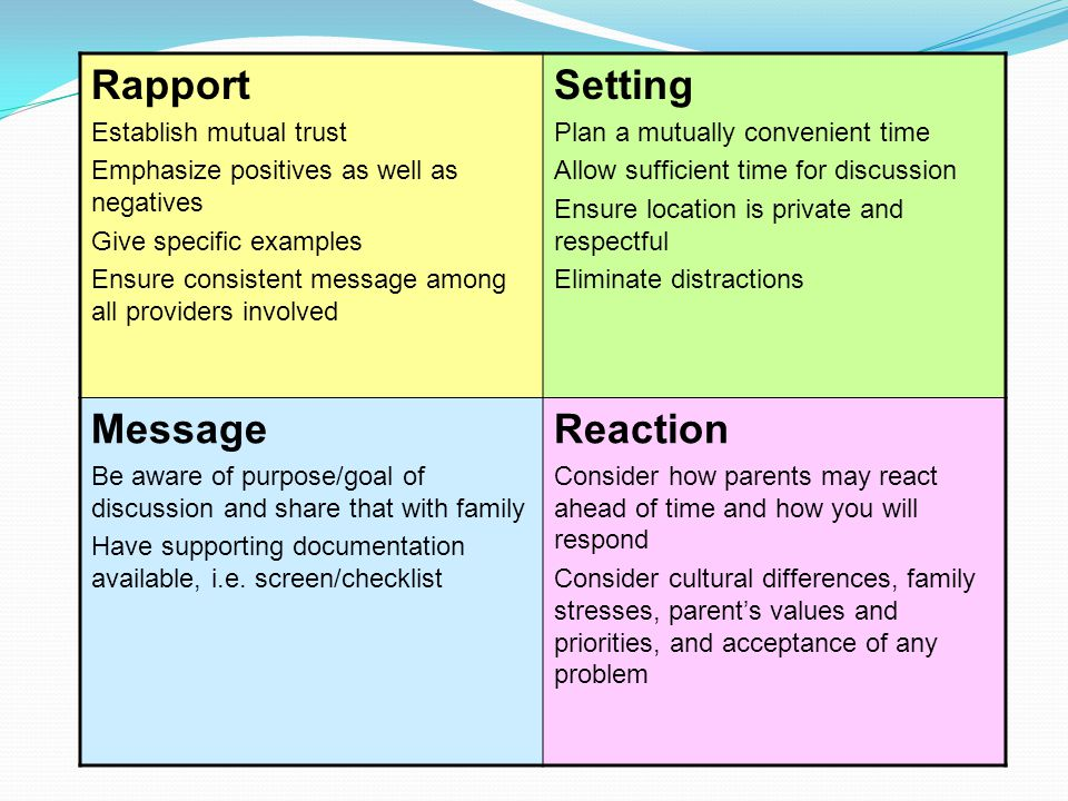 Rapport Setting Message Reaction Establish mutual trust