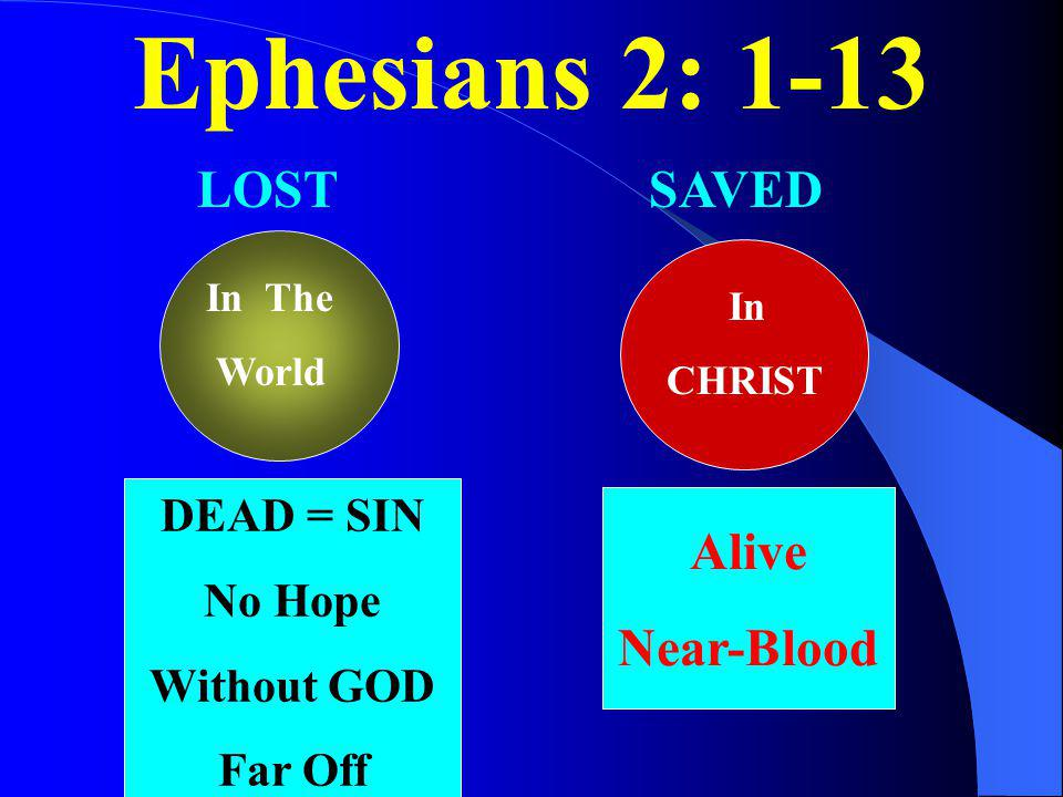 Ephesians 2: 1-13 LOST SAVED Alive Near-Blood DEAD = SIN No Hope