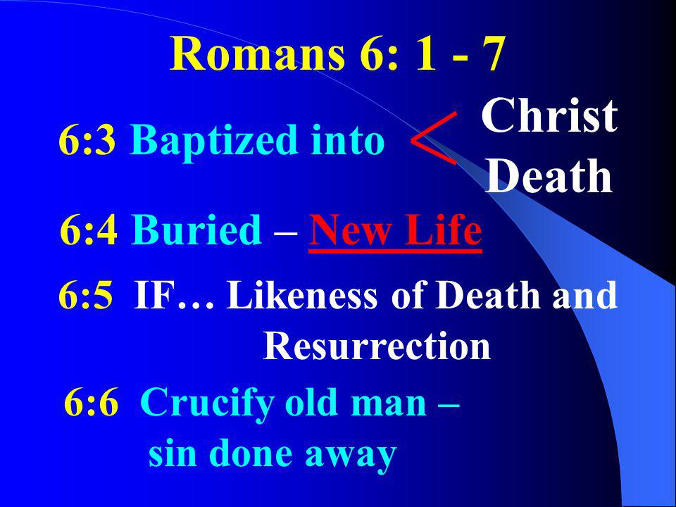 Romans 6: 1 - 7 Christ Death 6:3 Baptized into 6:4 Buried – New Life