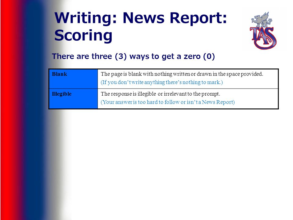 Writing: News Report: Scoring