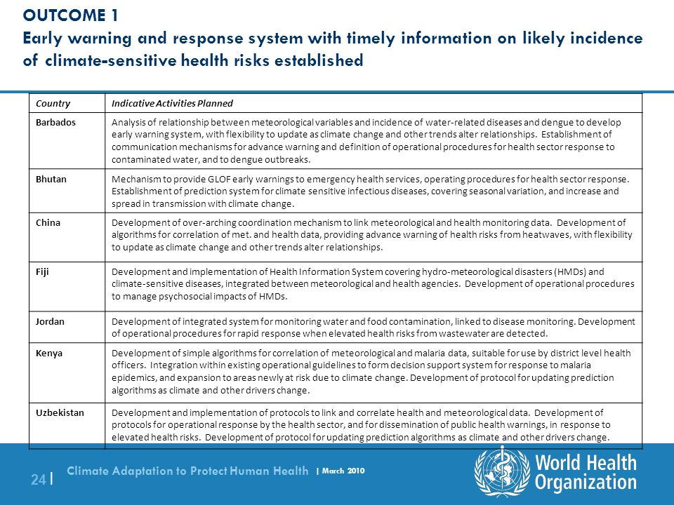 OUTCOME 1 Early warning and response system with timely information on likely incidence of climate-sensitive health risks established.