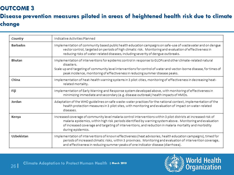 OUTCOME 3 Disease prevention measures piloted in areas of heightened health risk due to climate change
