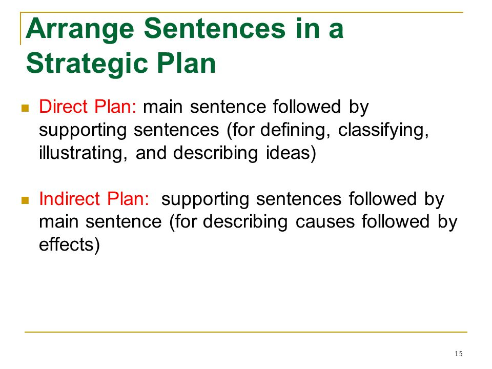 Arrange Sentences in a Strategic Plan