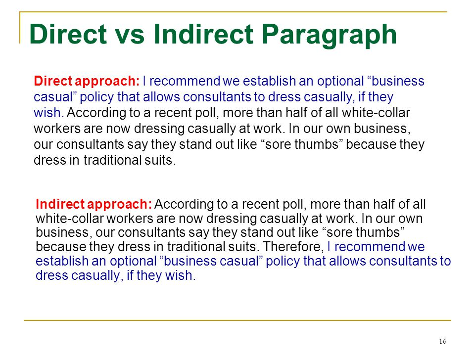 Direct vs Indirect Paragraph