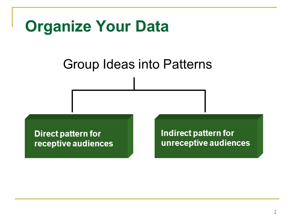 Organize Your Data Group Ideas into Patterns