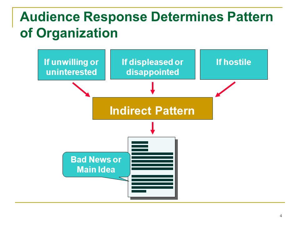 Audience Response Determines Pattern of Organization