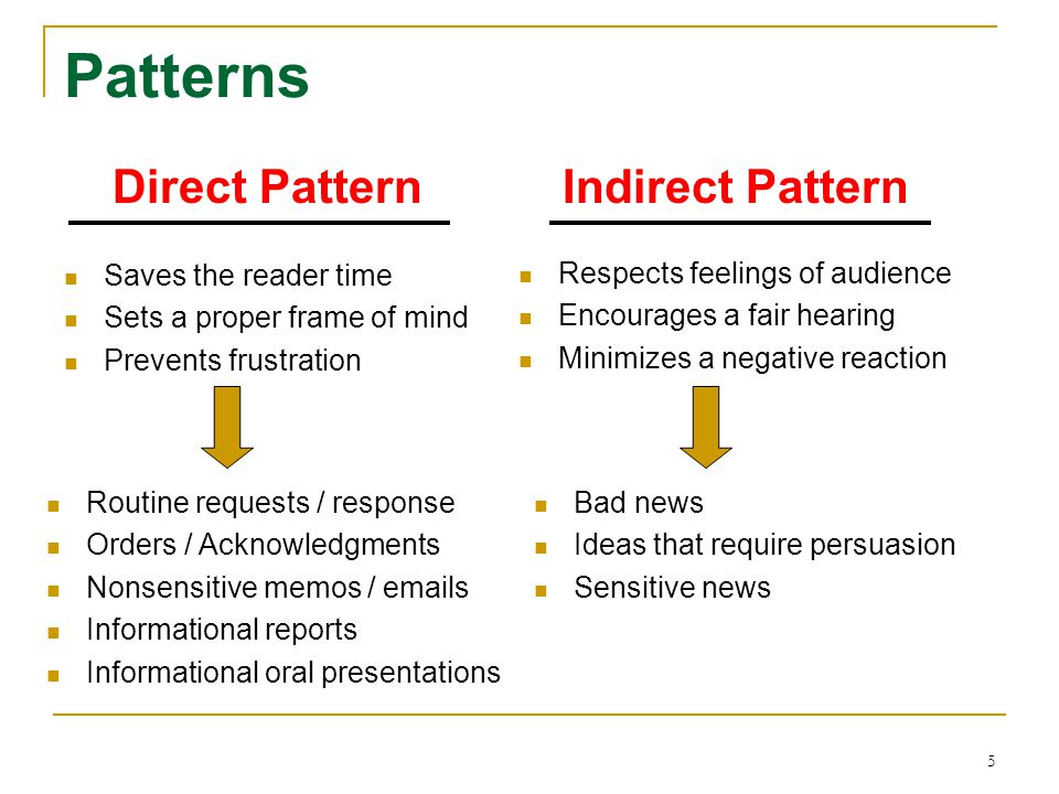 Patterns Direct Pattern Indirect Pattern Saves the reader time