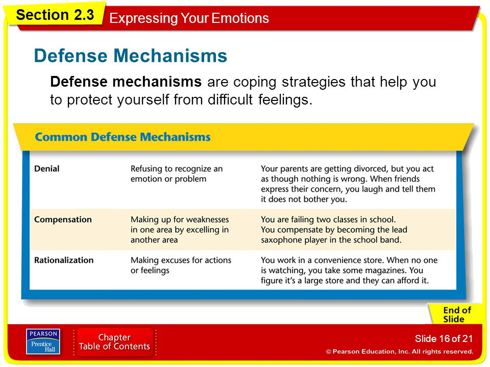 Defense Mechanisms Defense mechanisms are coping strategies that help you to protect yourself from difficult feelings.