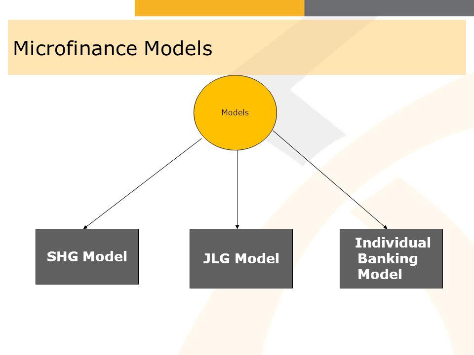 Microfinance Models Individual Banking Model SHG Model JLG Model