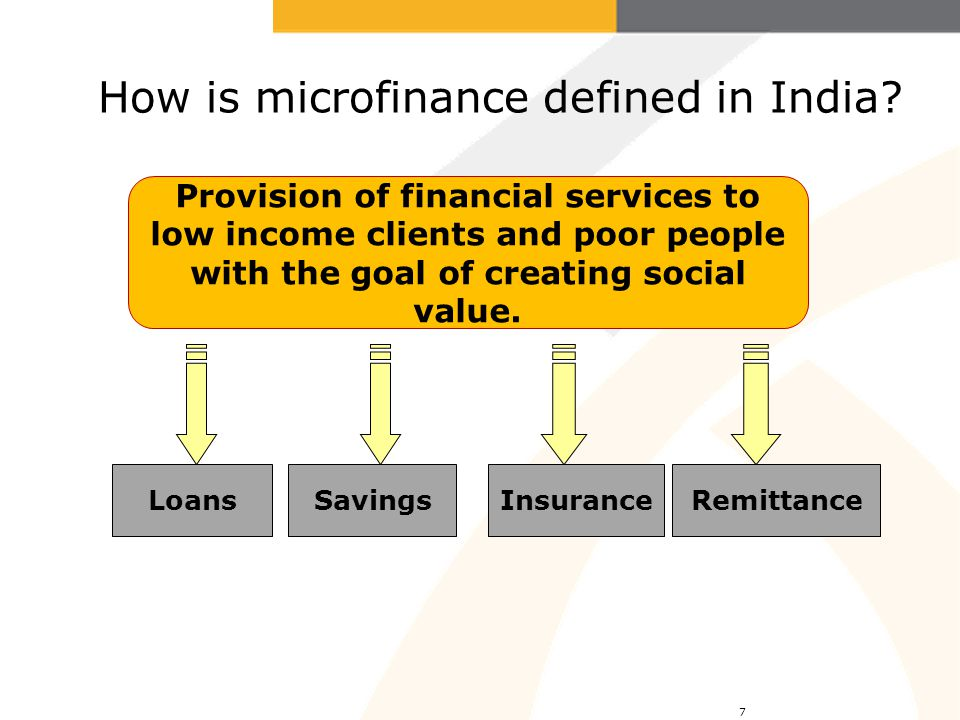 How is microfinance defined in India
