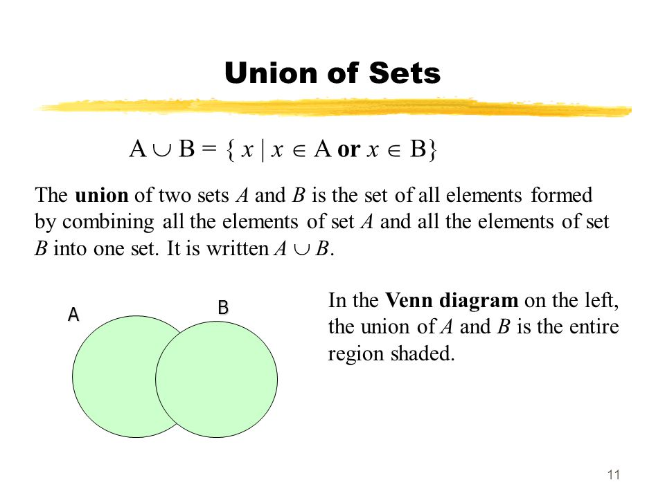 Union of Sets A  B = { x | x  A or x  B}